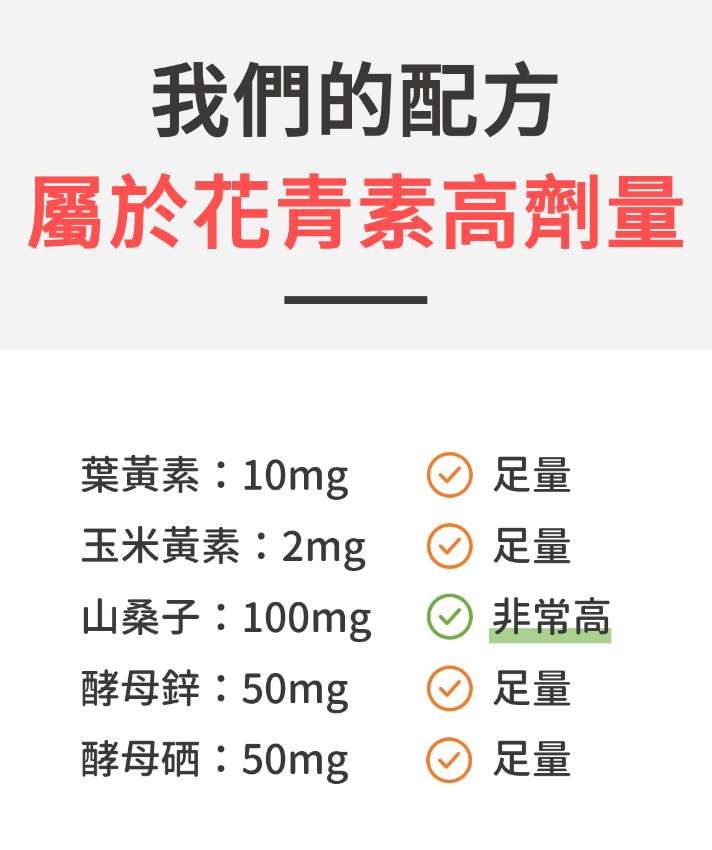 lutein-recommend-16-51